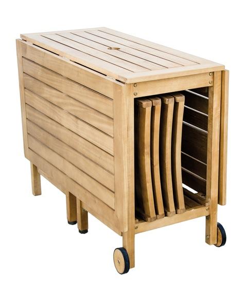 Iluminacion Baño Aki:AKÍ sorprende con sus nuevos muebles de exterior (5/10)