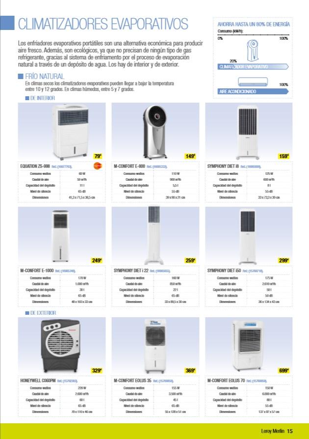 Guia de climatizacion y tratamiento del aire15 - Leroy merlin climatizacion ...
