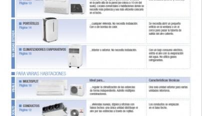 Guia de climatizacion y tratamiento del aire3