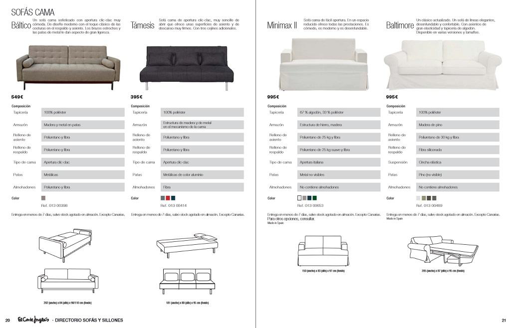 El corte ingles sofas y sillones11 - Sillones el corte ingles ...