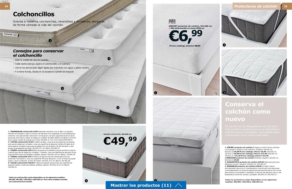 Ikea Funda Colchon Vallentuna Mdulo Orrsta Gris Claro Ikea Ikea