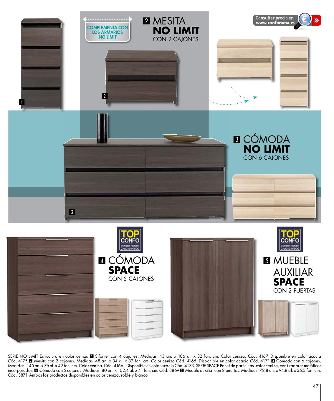 Conforama armarios 201647 for Armario de madera conforama